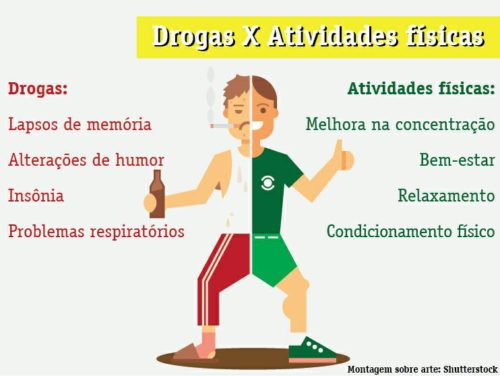 Drogas-Versus-AtividadeFisica